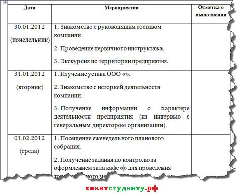 отчёт по практике на предприятии образец для студента бухгалтера 2015 img-1