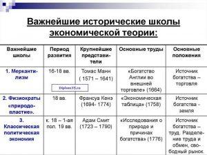 Историческая база исследования