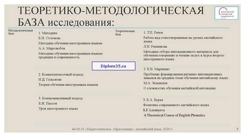 Теоретико-методологическая база исследования